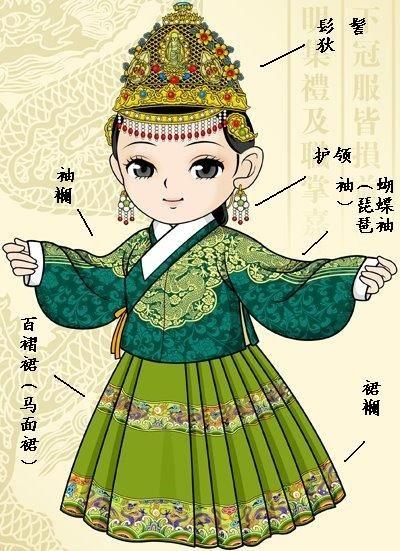 中国古代女子十大定情信物,你知道多少? -释名释衣服