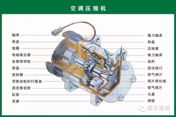 压缩机接线图压缩机接线外壳有注明r,s,c等标记,c接电源零线,r接火线