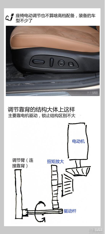 汽车座椅调节门道多,飞机安全门调