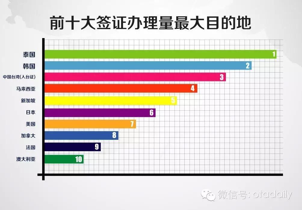 携程:2014年中国在线出境旅游报告
