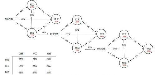 电路 电路图 电子 设计 素材 原理图 500_242